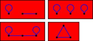 3-compats-viable